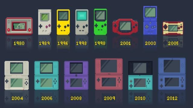 Consoles Portáteis, do início ao fim!